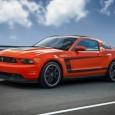 Kako tvrde najnovije glasine iz Forda, nova generacija Ford Mustanga mogla bi da dobije isti motor kao i novi Ford Focus RS za koga se veruje da će biti opremljen […]